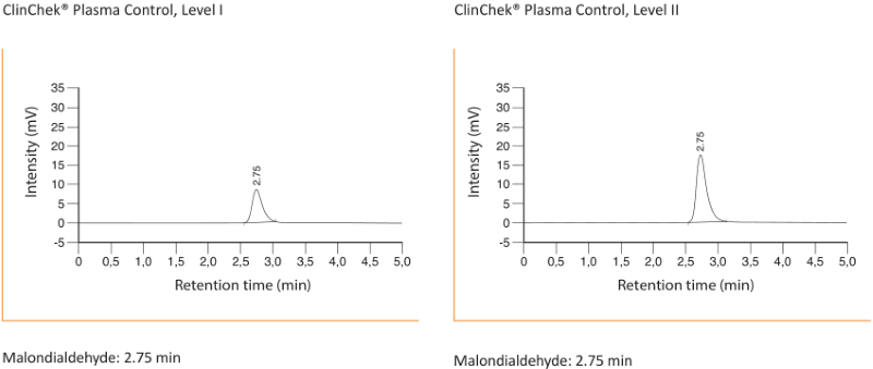 Chromatogram Malondialdehyde Plasma Serum