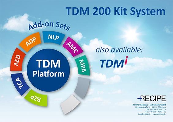 tdm200-kit